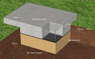 Какой должен быть фундамент для мангала – виды и нюансы при изготовлении