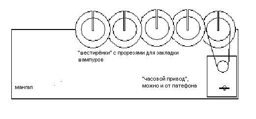 схема электропривода
