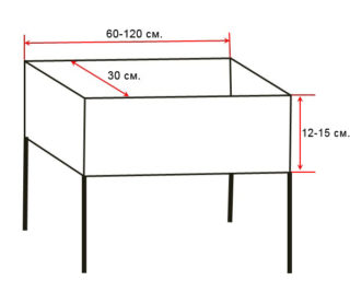 Правильный размер мангала из металла