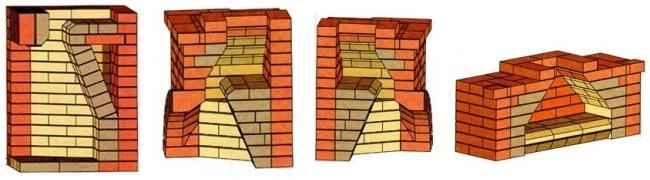 конструкция зуба